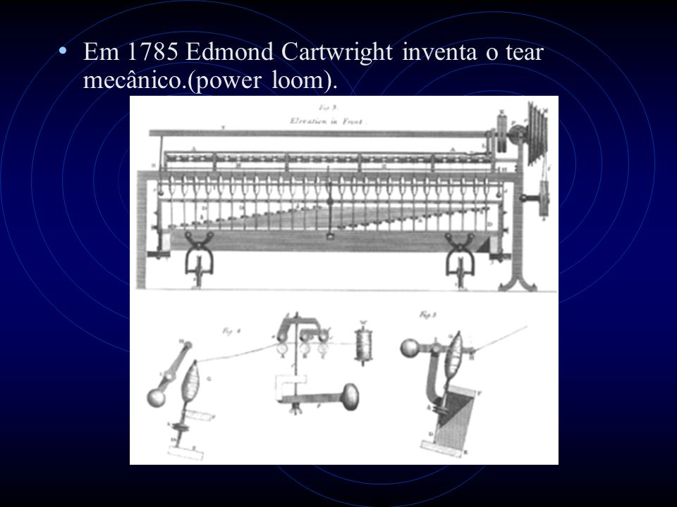 Em 1785 Edmond Cartwright inventa o tear mecânico.(power loom).
