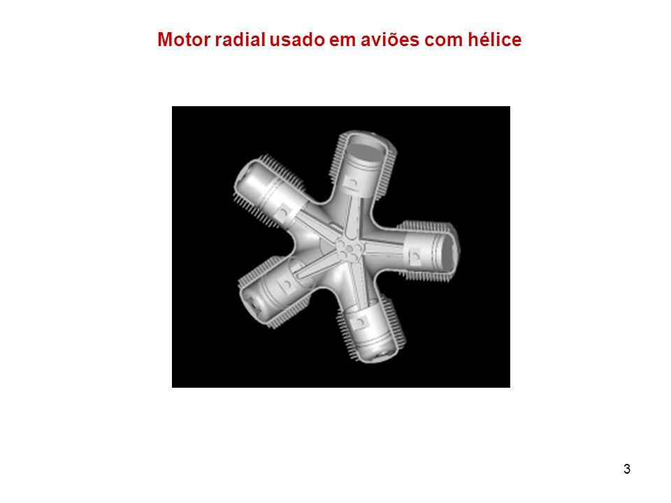3 Motor radial usado em aviões com hélice