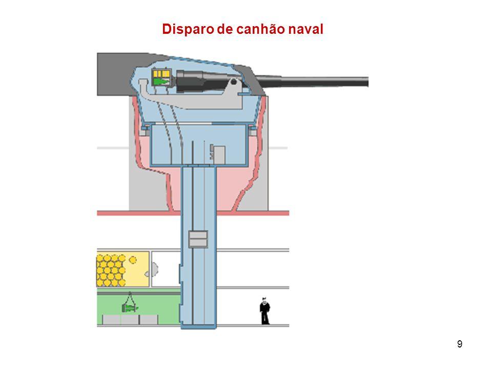 9 Disparo de canhão naval