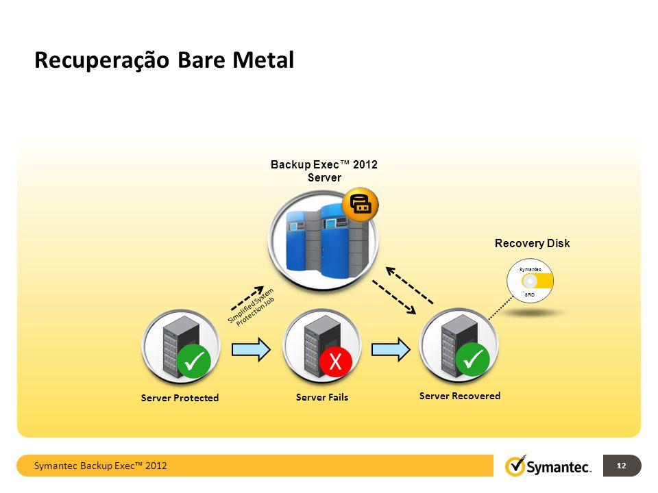 Recuperação Bare Metal Symantec Backup Exec 2012 12 Backup Exec 2012 Server Simplified System Protection Job Server Protected Server Recovered Server Fails X Symantec SRD Recovery Disk