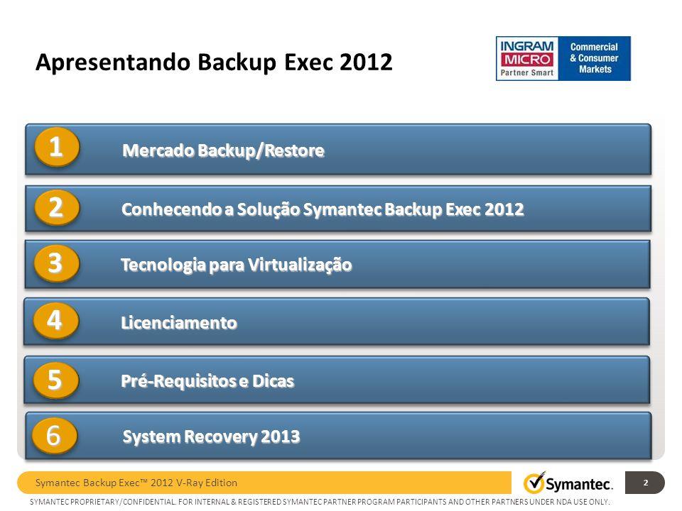 https://hostedendpoint.spn.com Symantec Backup Exec 2012