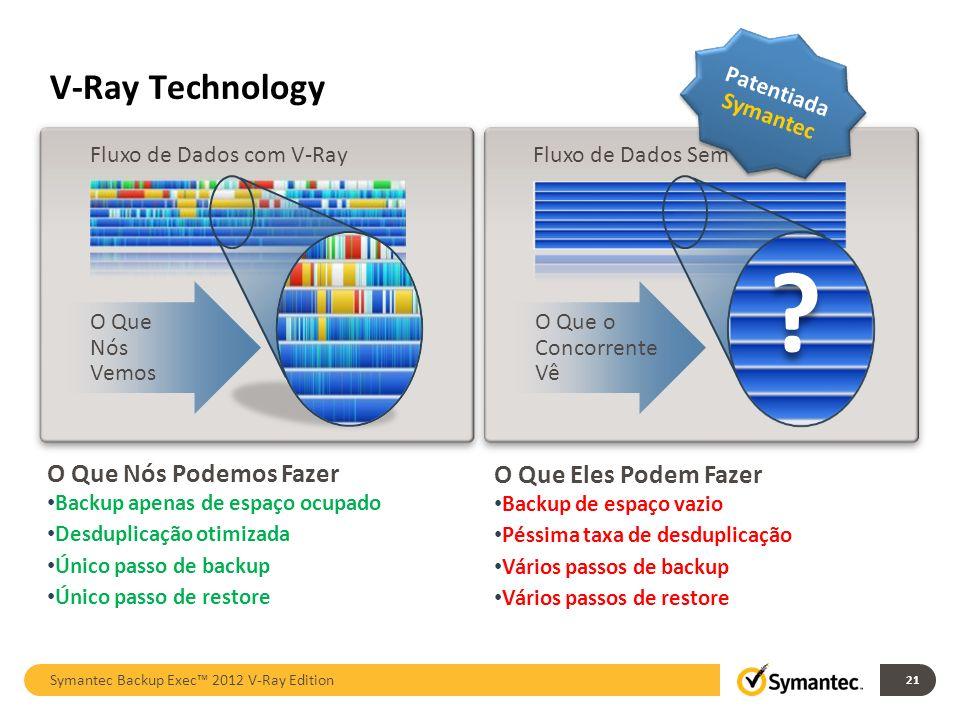 V-Ray Technology Fluxo de Dados com V-RayFluxo de Dados Sem V-Ray O Que o Concorrente Vê Symantec Backup Exec 2012 V-Ray Edition O Que Eles Podem Faze