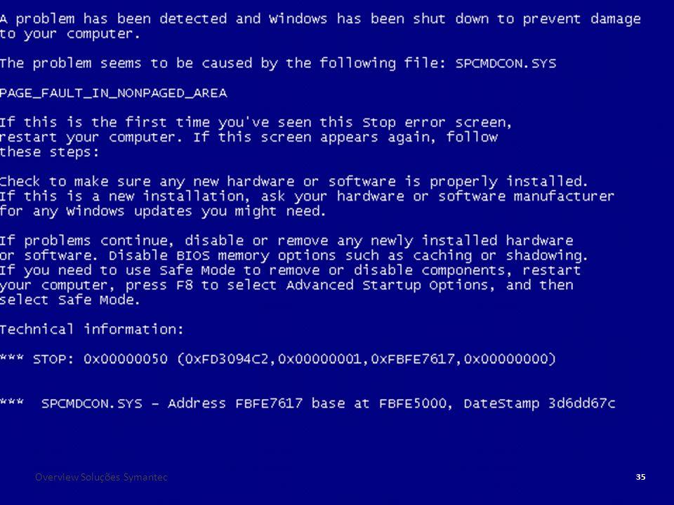 35 Overview Soluções Symantec