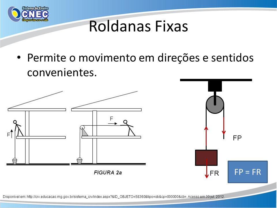 Roldanas Fixas Permite o movimento em direções e sentidos convenientes. Disponível em: http://crv.educacao.mg.gov.br/sistema_crv/index.aspx?&ID_OBJETO