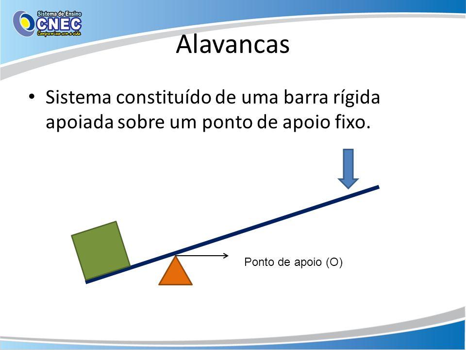 Alavancas Sistema constituído de uma barra rígida apoiada sobre um ponto de apoio fixo. Ponto de apoio (O)