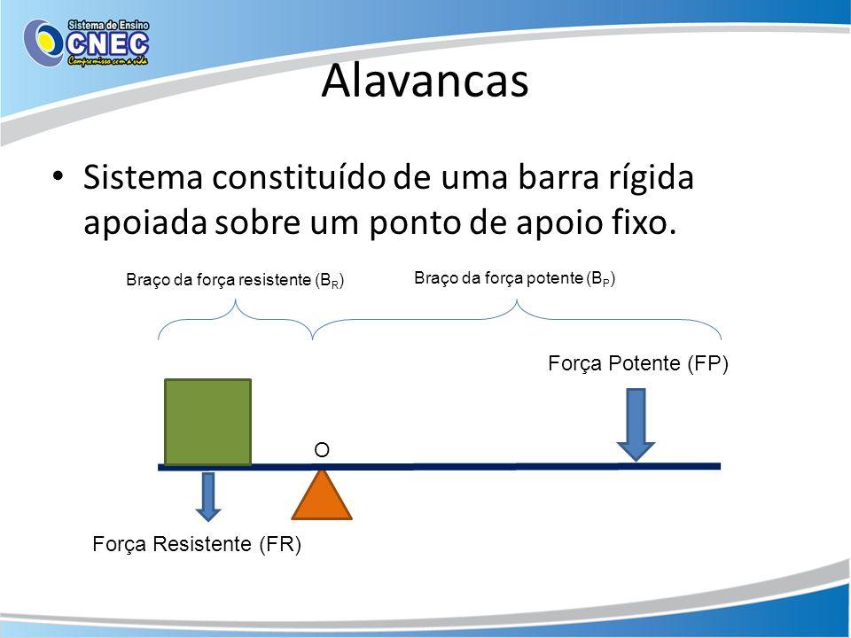 Alavancas Sistema constituído de uma barra rígida apoiada sobre um ponto de apoio fixo. Força Potente (FP) Força Resistente (FR) Braço da força resist