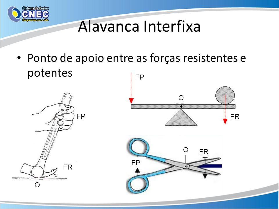 Alavanca Interfixa Ponto de apoio entre as forças resistentes e potentes FP FR O FP O FR O FP