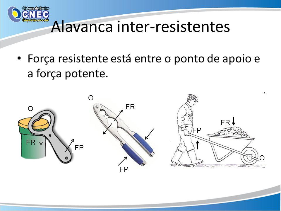 Alavanca inter-resistentes Força resistente está entre o ponto de apoio e a força potente. O FP FR FP O O