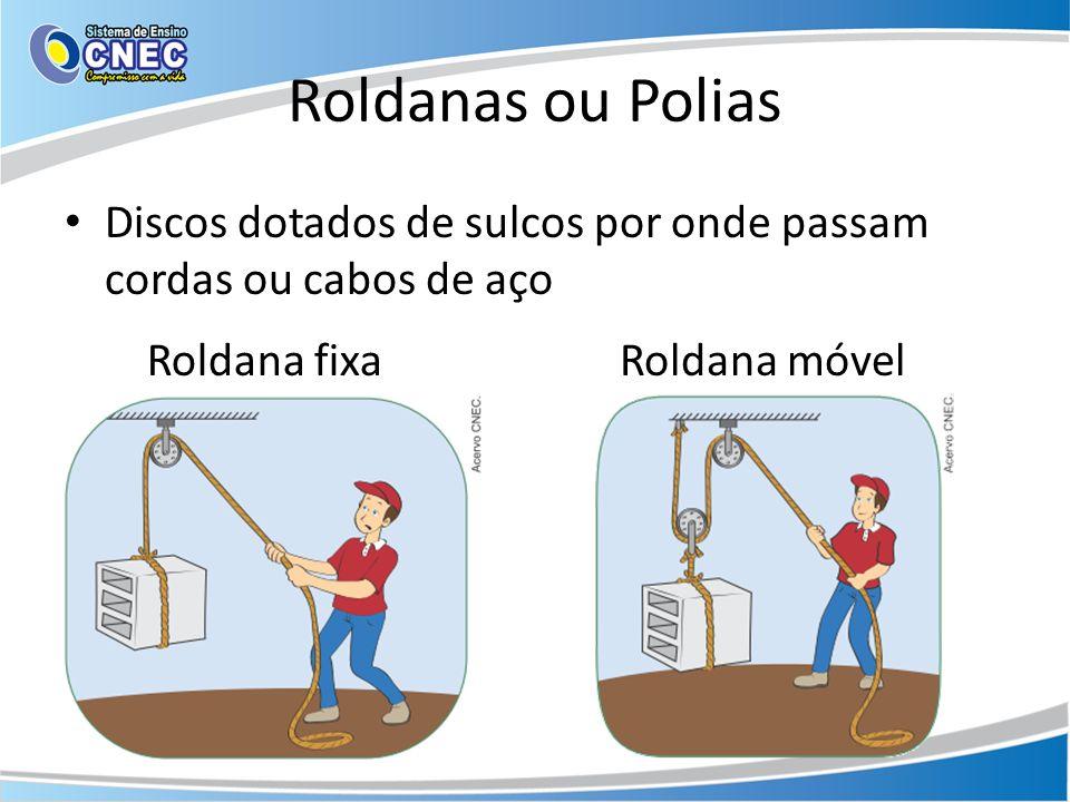 Roldanas ou Polias Discos dotados de sulcos por onde passam cordas ou cabos de aço Roldana fixaRoldana móvel