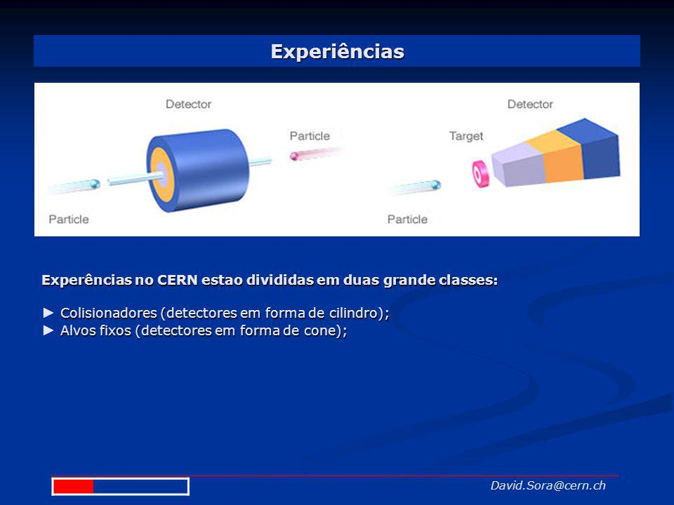 Experiências David.Sora@cern.ch Experências no CERN estao divididas em duas grande classes: Colisionadores (detectores em forma de cilindro); Alvos fi