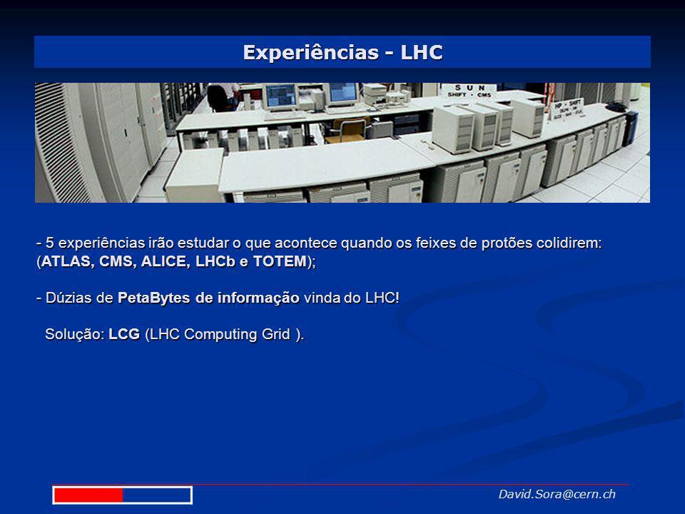 Experiências - LHC David.Sora@cern.ch - 5 experiências irão estudar o que acontece quando os feixes de protões colidirem: (ATLAS, CMS, ALICE, LHCb e T