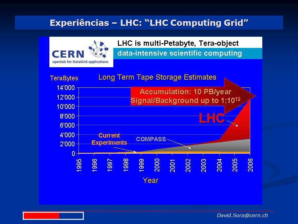Experiências – LHC: LHC Computing Grid David.Sora@cern.ch
