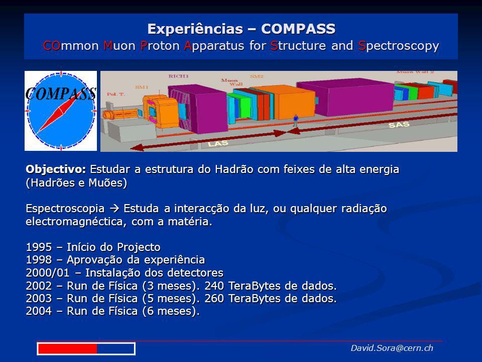 Experiências – COMPASS COmmon Muon Proton Apparatus for Structure and Spectroscopy David.Sora@cern.ch Objectivo:Estudar a estrutura do Hadrão com feix