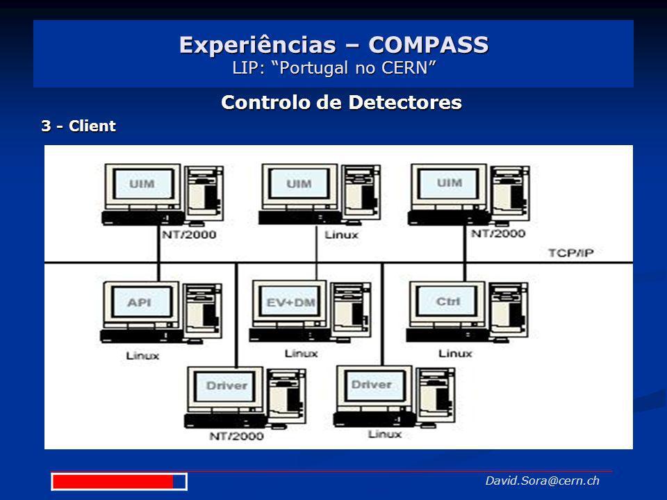 Experiências – COMPASS LIP: Portugal no CERN David.Sora@cern.ch Controlo de Detectores 3 - Client