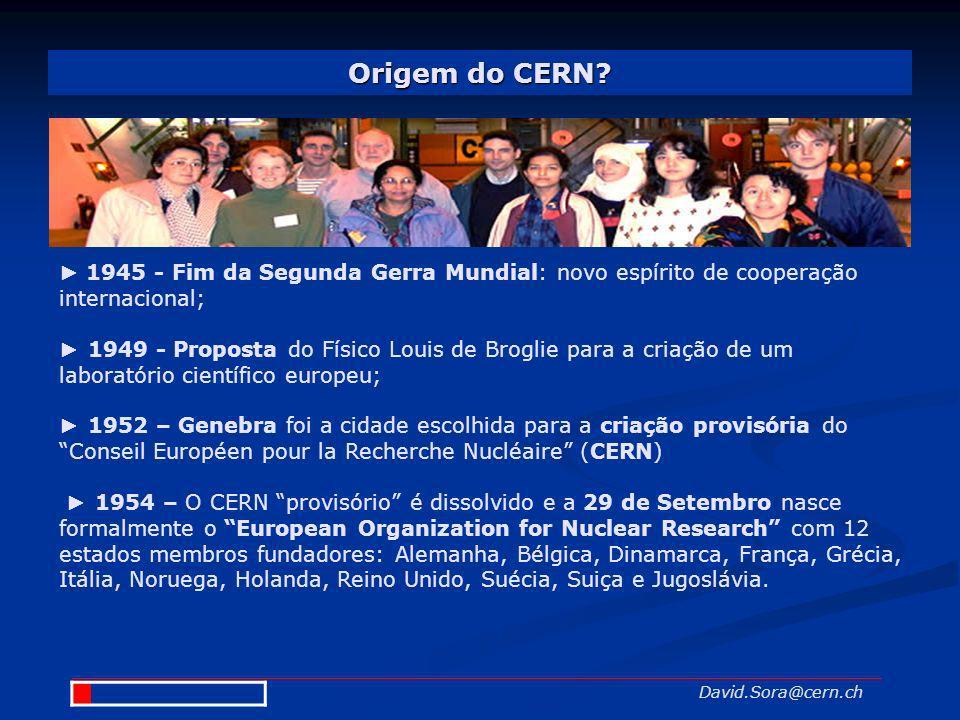 Origem do CERN? David.Sora@cern.ch 1945 - Fim da Segunda Gerra Mundial: novo espírito de cooperação internacional; 1949 - Proposta do Físico Louis de