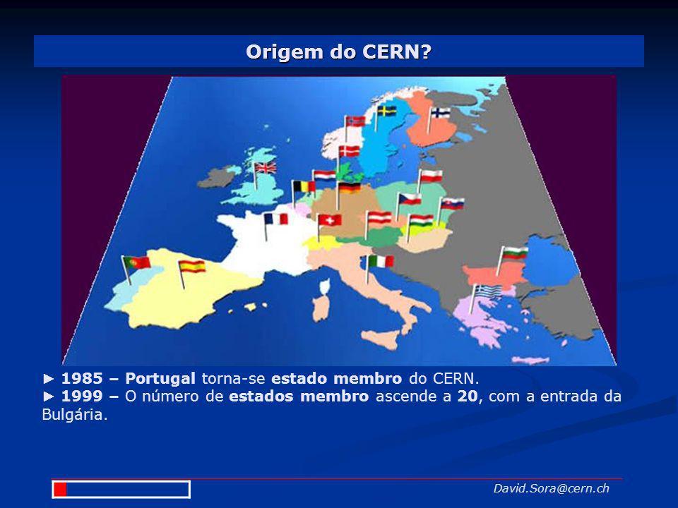 Origem do CERN? David.Sora@cern.ch 1985 – Portugal torna-se estado membro do CERN. 1999 – O número de estados membro ascende a 20, com a entrada da Bu