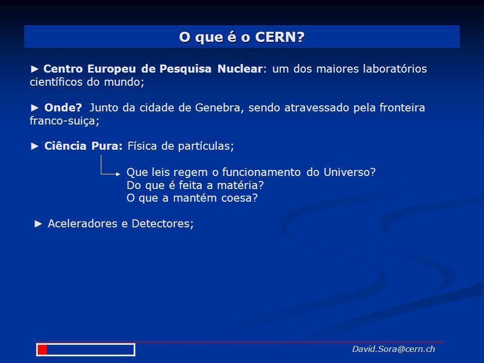 O que é o CERN? David.Sora@cern.ch Centro Europeu de Pesquisa Nuclear: um dos maiores laboratórios científicos do mundo; Onde? Junto da cidade de Gene