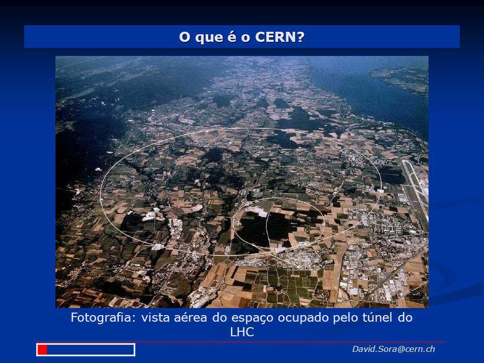 O que é o CERN? David.Sora@cern.ch Fotografia: vista aérea do espaço ocupado pelo túnel do LHC