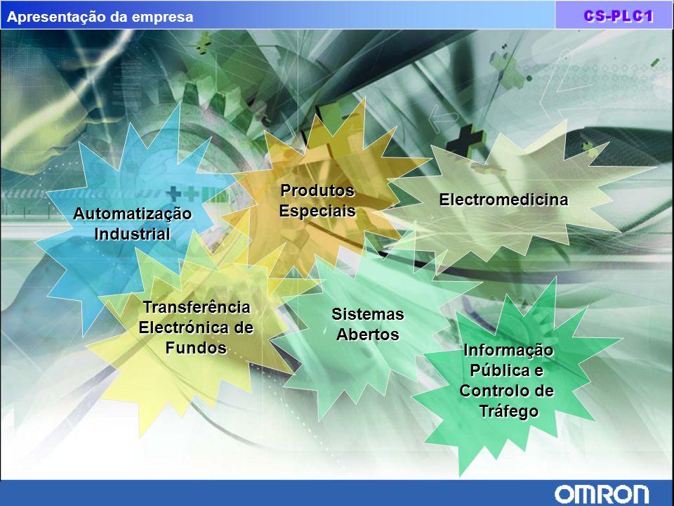 Software para programação de plc´s INTRODUÇÃO AO CX-PROGRAMMER BARRA DE ÍCONES BARRA DE MENU JANELA DE PROJECTO VISUALIZAÇÃO DO CONTEÚDO DAS VARIÁVEIS (JANELA DE VISUALIZAÇÃO) RESULTADO DA COMPILAÇÃO OU BUSCA (JANELA DE RESULTADO) ÁREA DE EDIÇÃO