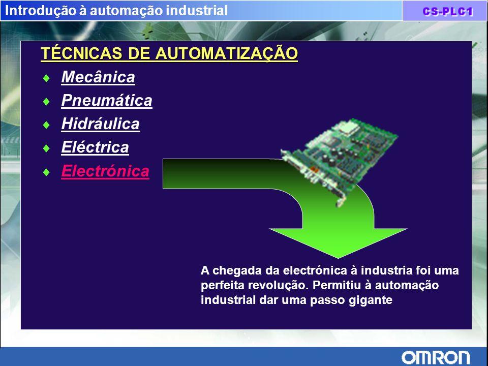 Introdução à automação industrial AUTOMATIZAÇÃO ELECTRÓNICA Circuitos electrónicos dedicados Sistemas electrónicos standard (ex.:controlo numérico) Autómatos programáveis Micro e minicomputadores