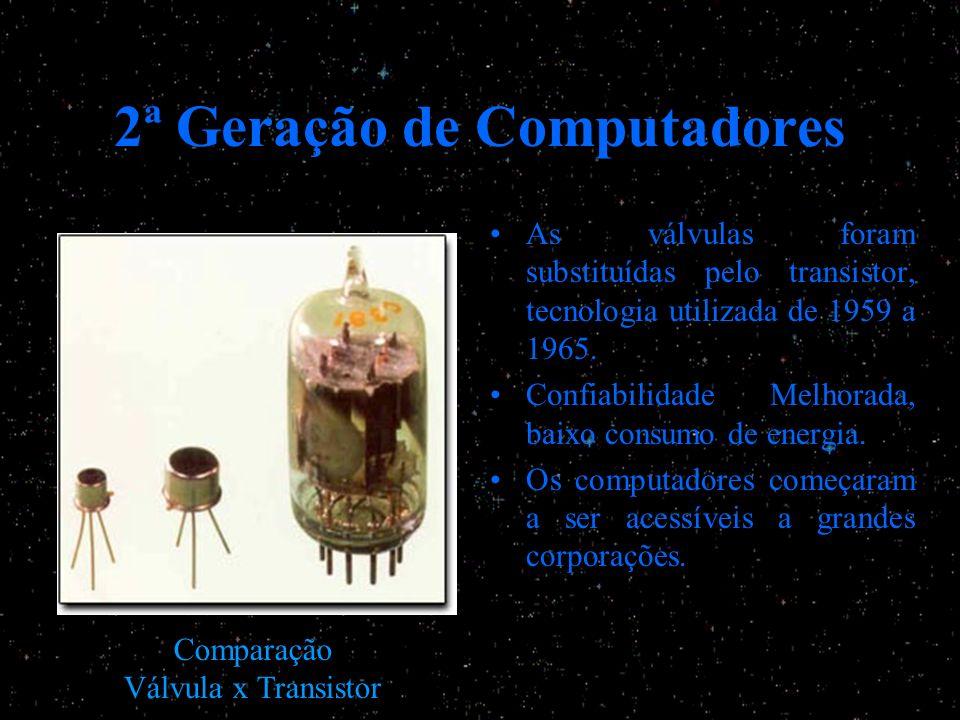 2ª Geração de Computadores As válvulas foram substituídas pelo transistor, tecnologia utilizada de 1959 a 1965. Confiabilidade Melhorada, baixo consum