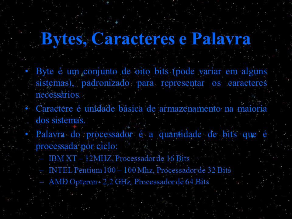 Bytes, Caracteres e Palavra Byte é um conjunto de oito bits (pode variar em alguns sistemas), padronizado para representar os caracteres necessários.