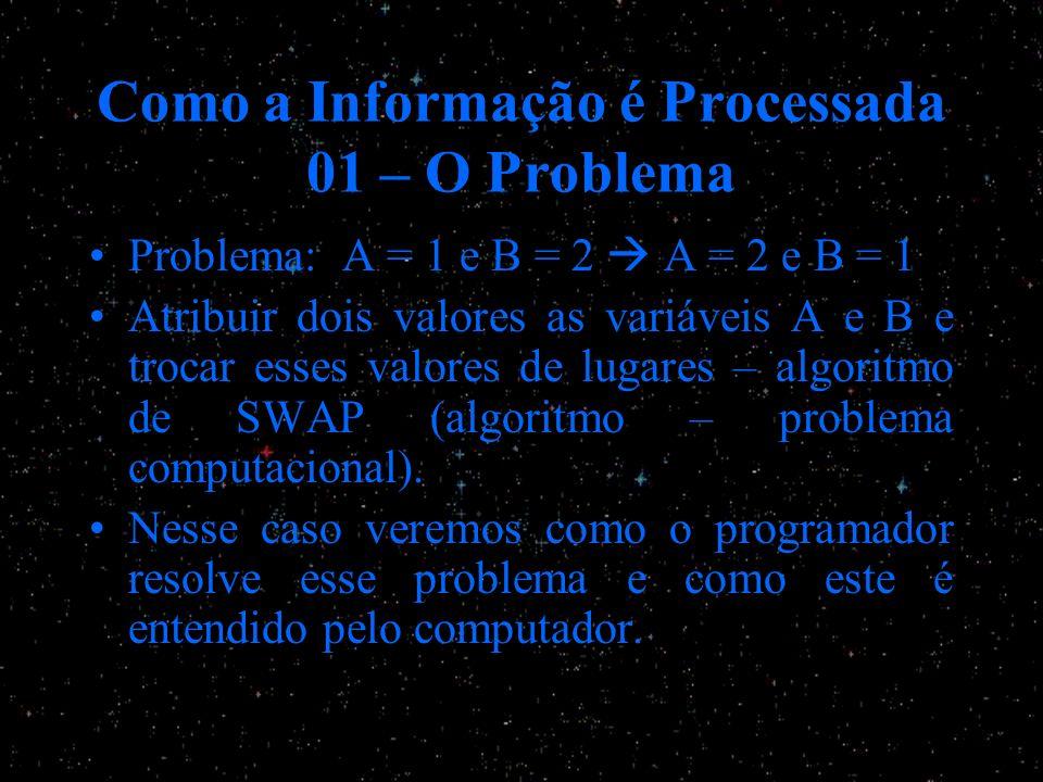 Como a Informação é Processada 01 – O Problema Problema: A = 1 e B = 2 A = 2 e B = 1 Atribuir dois valores as variáveis A e B e trocar esses valores d