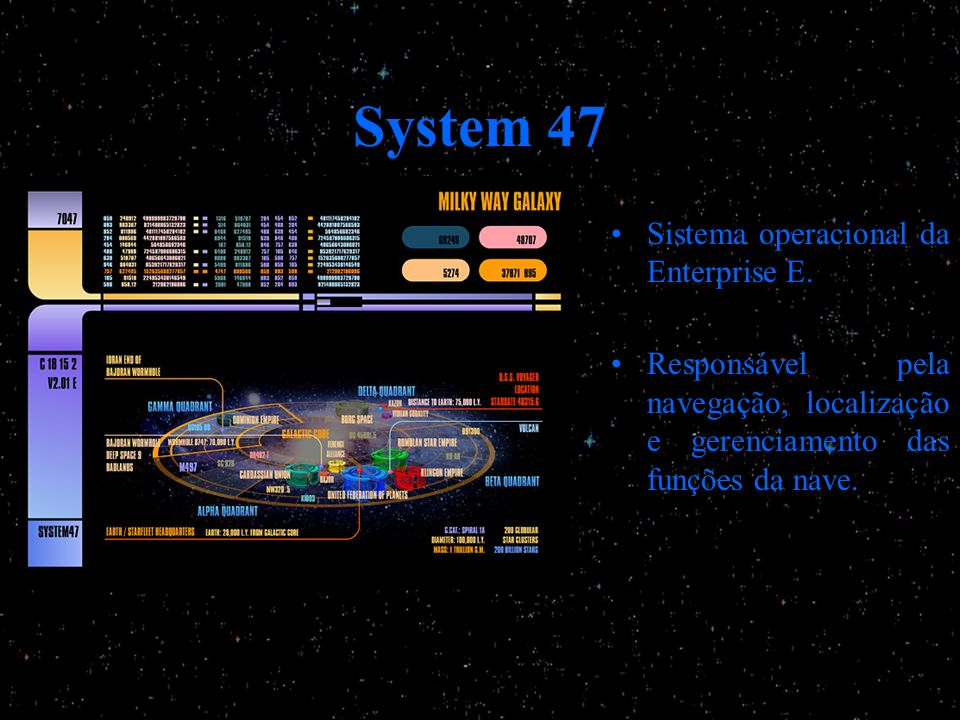 System 47 Sistema operacional da Enterprise E. Responsável pela navegação, localização e gerenciamento das funções da nave.