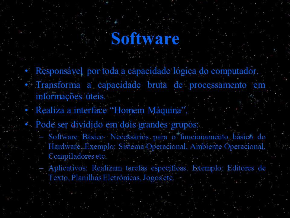 Software Responsável por toda a capacidade lógica do computador. Transforma a capacidade bruta de processamento em informações úteis. Realiza a interf