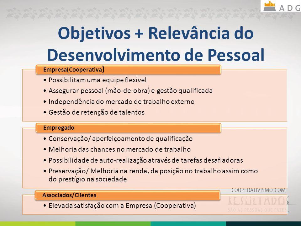 Objetivos + Relevância do Desenvolvimento de Pessoal Possibilitam uma equipe flexível Assegurar pessoal (mão-de-obra) e gestão qualificada Independênc
