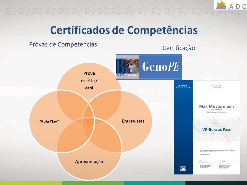 Provas de Competências Certificados de Competências Prova escrita / oral Entrevistas Apresentação Role Play Certificação 36