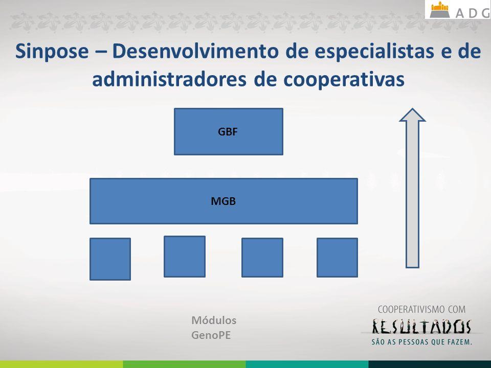 Sinpose – Desenvolvimento de especialistas e de administradores de cooperativas Módulos GenoPE MGB GBF