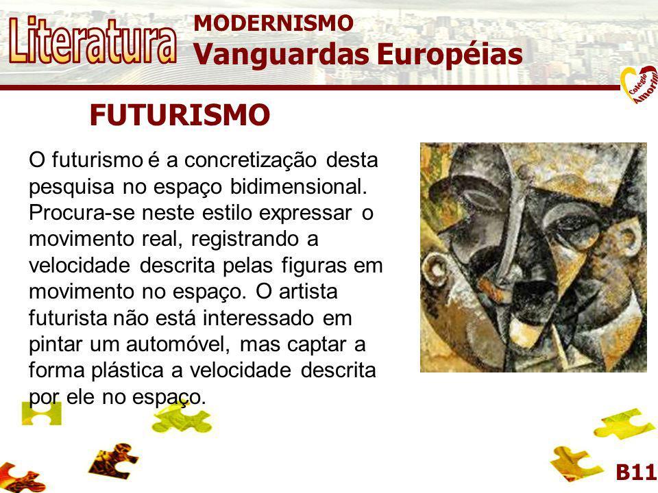 MODERNISMO Vanguardas Européias FUTURISMO Os futuristas saúdam a era moderna, aderindo entusiasticamente à máquina. Para Balla,