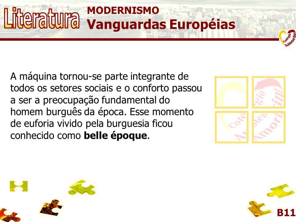 MODERNISMO Vanguardas Européias B11 No campo das artes esse termo está sempre associado a ruptura, uma vez que, invariavelmente, se opõe ao estilo vig