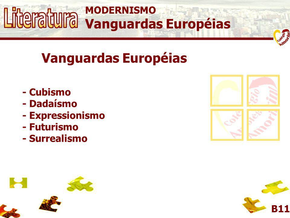MODERNISMO Vanguardas Européias B11 A máquina tornou-se parte integrante de todos os setores sociais e o conforto passou a ser a preocupação fundament