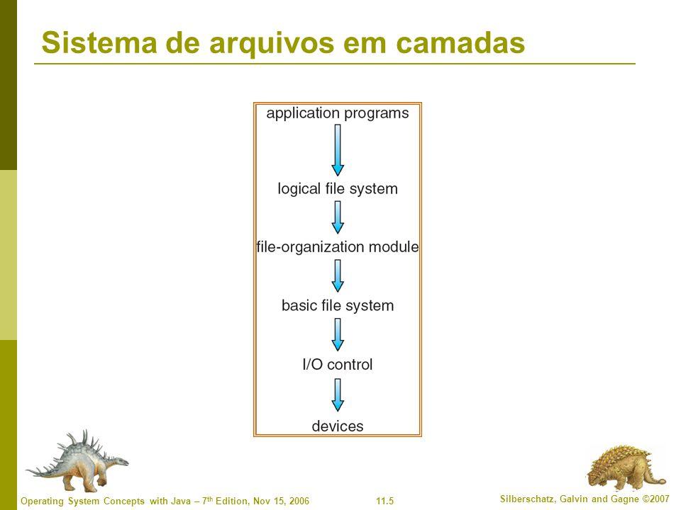 11.6 Silberschatz, Galvin and Gagne ©2007 Operating System Concepts with Java – 7 th Edition, Nov 15, 2006 Um bloco de controle de arquivo típico