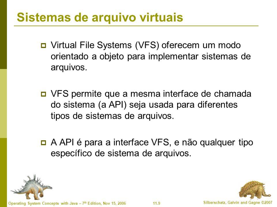 11.10 Silberschatz, Galvin and Gagne ©2007 Operating System Concepts with Java – 7 th Edition, Nov 15, 2006 Visão esquemática do Virtual File System