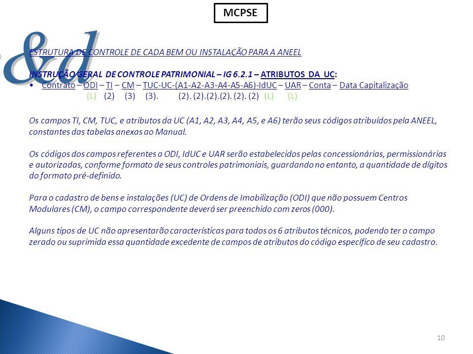 10 ESTRUTURA DE CONTROLE DE CADA BEM OU INSTALAÇÃO PARA A ANEEL INSTRUÇÃO GERAL DE CONTROLE PATRIMONIAL – IG 6.2.1 – ATRIBUTOS DA UC: Contrato – ODI –