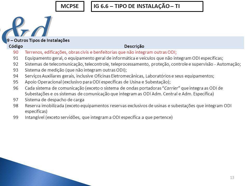 MCPSE 13 9 – Outros Tipos de Instalações CódigoDescrição 90Terrenos, edificações, obras civis e benfeitorias que não integram outras ODI; 91Equipament