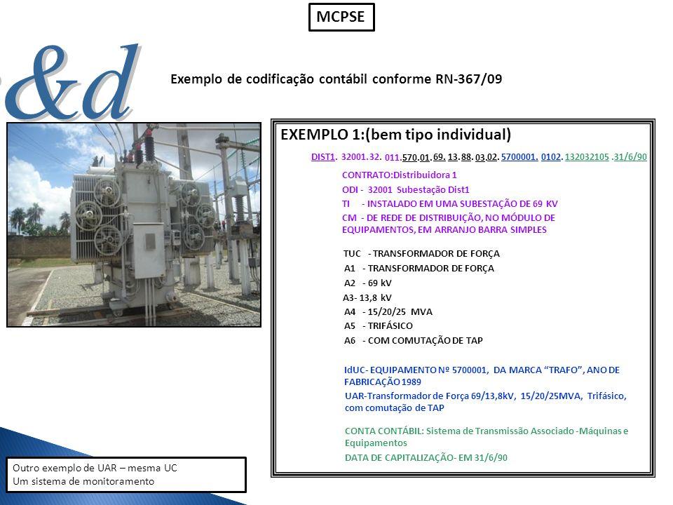 A1 - TRANSFORMADOR DE FORÇA 32001.32. 011.. 570.01. 69. 88. 03. 02.5700001. A2 - 69 kV A3- 13,8 kV A4 - 15/20/25 MVA A5 - TRIFÁSICO A6 - COM COMUTAÇÃO
