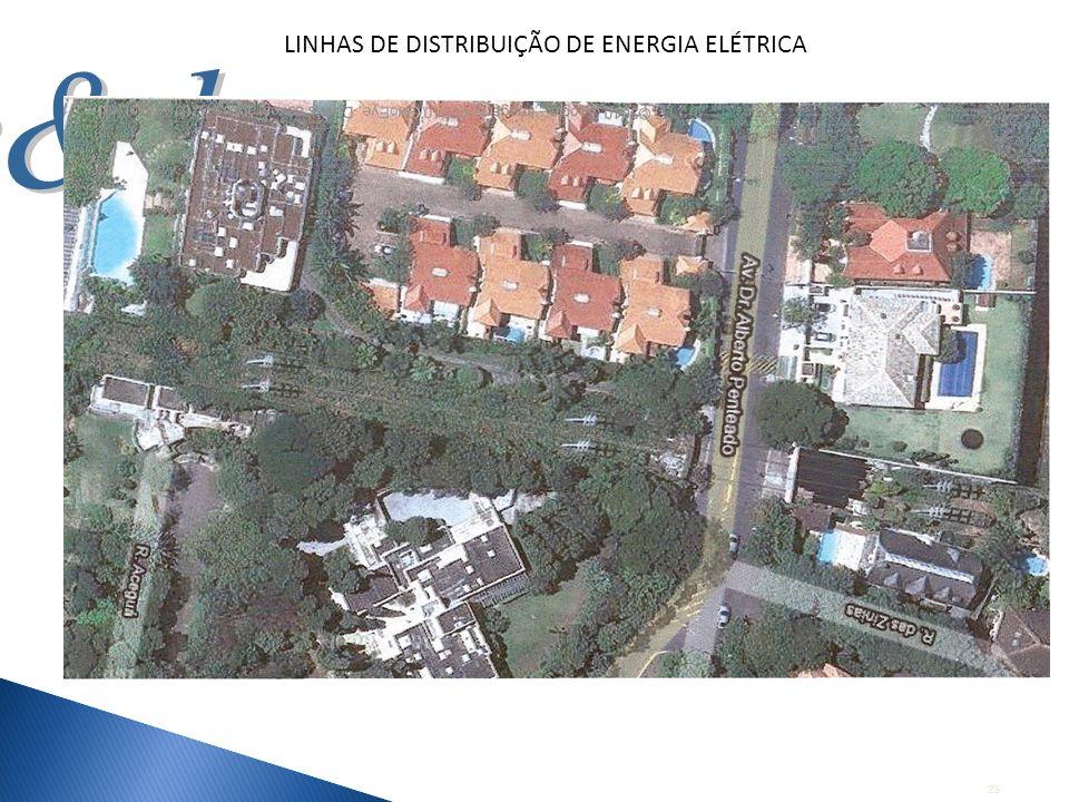 25 LINHAS DE DISTRIBUIÇÃO DE ENERGIA ELÉTRICA
