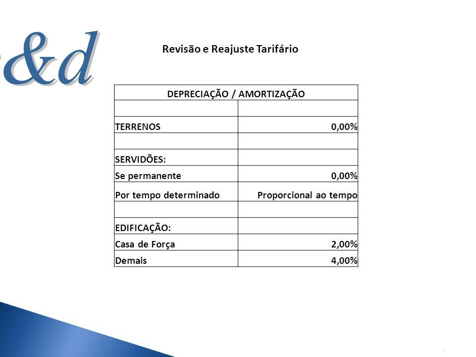 4 Revisão e Reajuste Tarifário DEPRECIAÇÃO / AMORTIZAÇÃO TERRENOS0,00% SERVIDÕES: Se permanente0,00% Por tempo determinadoProporcional ao tempo EDIFIC