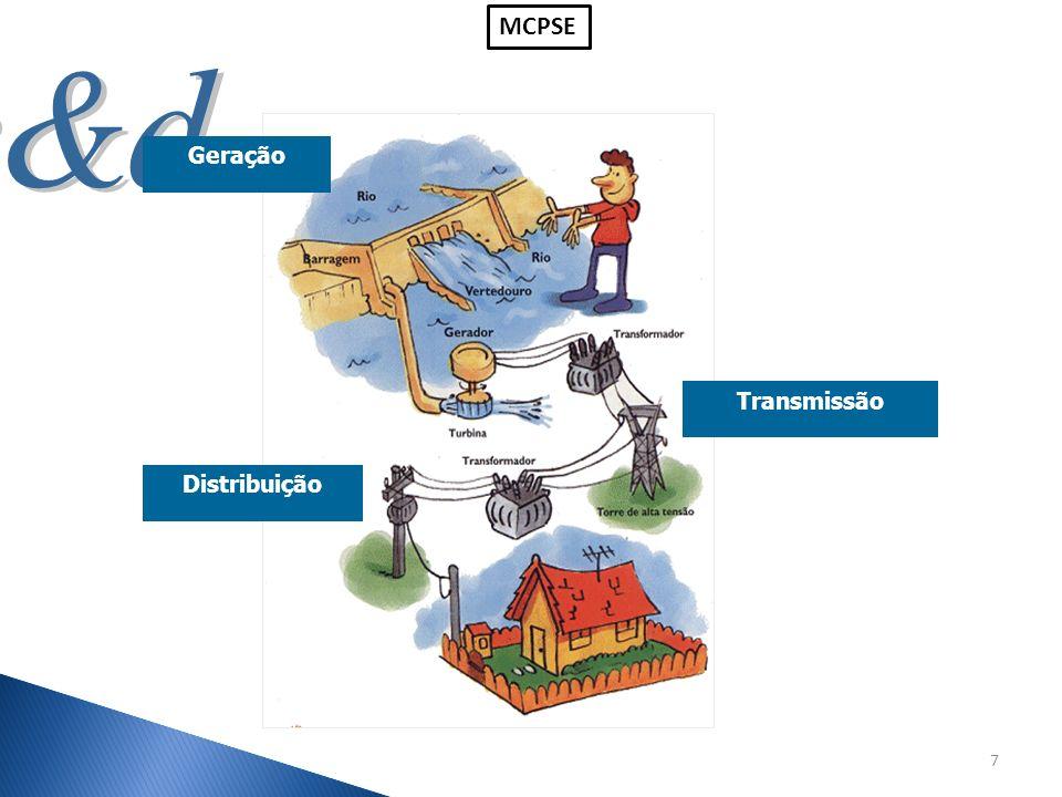 7 Geração Distribuição Transmissão MCPSE