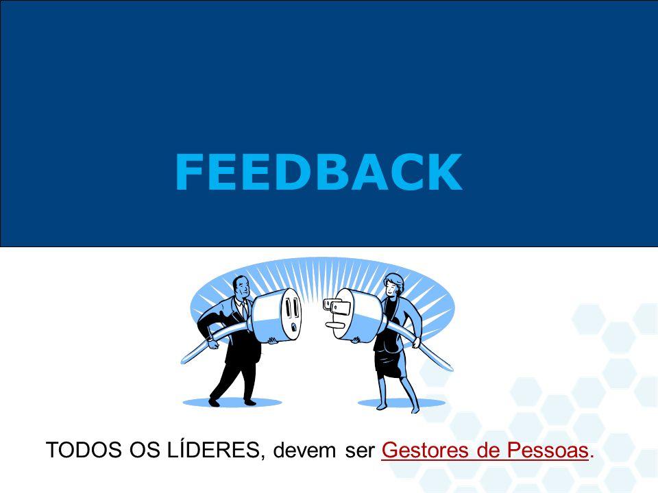 Melhorar a comunicação, visando o desenvolvimento pessoal e profissional Obter novas formas de abordagem, para melhorar a relação interpessoal com os colaboradores Obter resultados positivos dos colaboradores, através da aplicação do feedback Aprender a dar e receber feedback constantemente OBJETIVOS