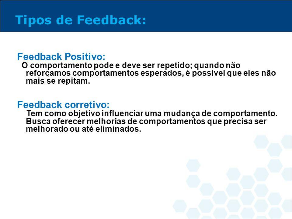 Feedback Positivo: O comportamento pode e deve ser repetido; quando não reforçamos comportamentos esperados, é possível que eles não mais se repitam.