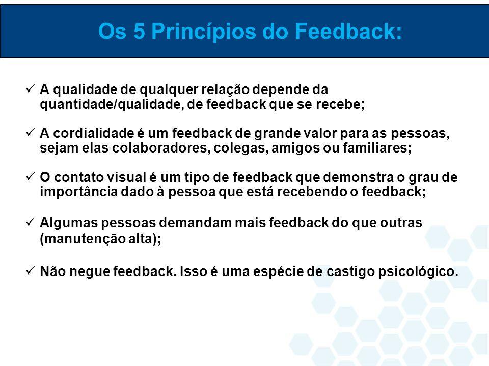 Os 5 Princípios do Feedback: A qualidade de qualquer relação depende da quantidade/qualidade, de feedback que se recebe; A cordialidade é um feedback
