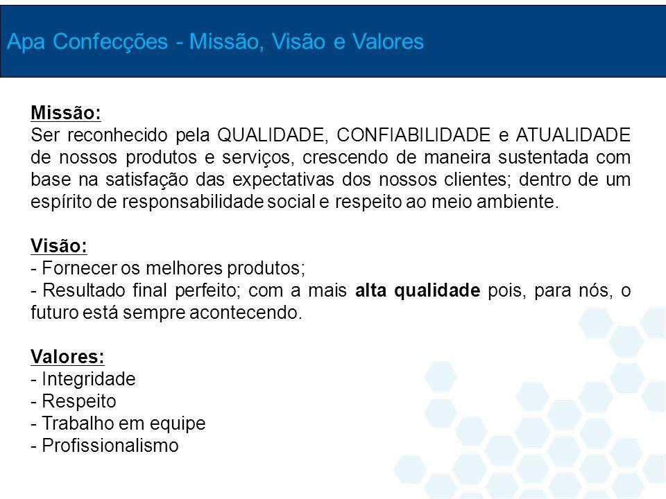 Apa Confecções - Missão, Visão e Valores Missão: Ser reconhecido pela QUALIDADE, CONFIABILIDADE e ATUALIDADE de nossos produtos e serviços, crescendo