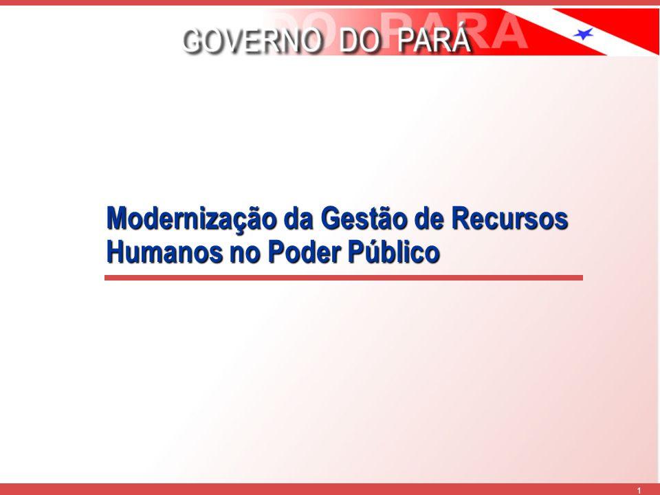 1 Modernização da Gestão de Recursos Humanos no Poder Público