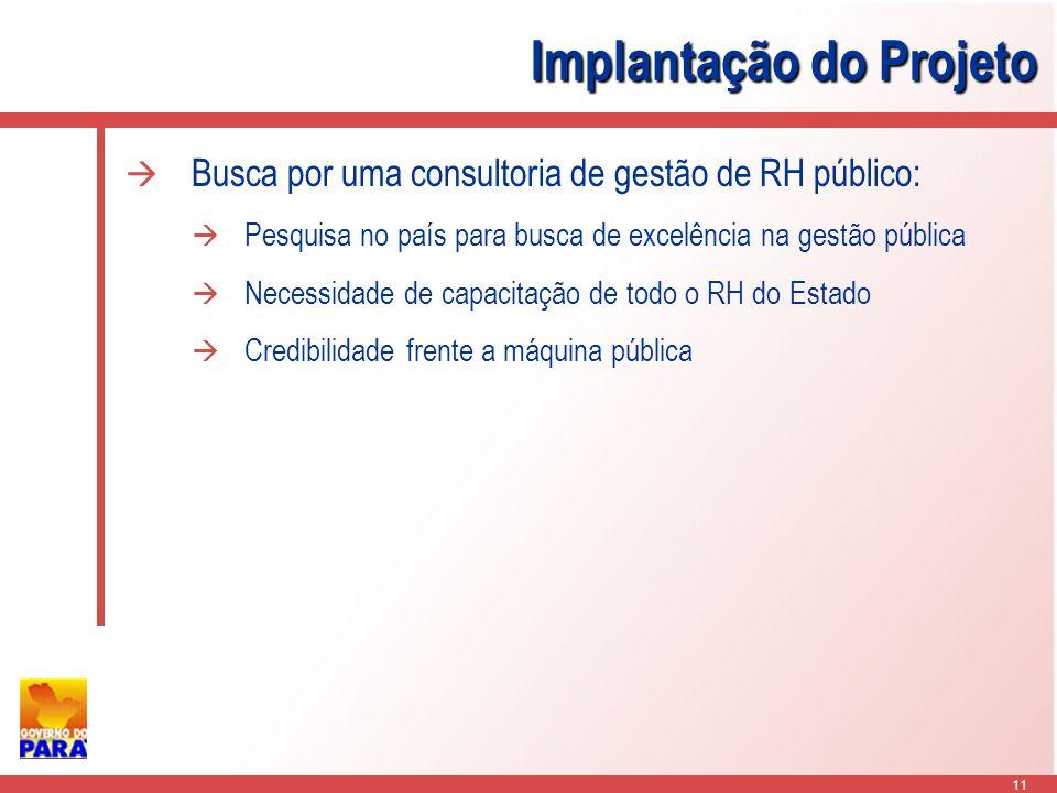 11 Implantação do Projeto Busca por uma consultoria de gestão de RH público: Pesquisa no país para busca de excelência na gestão pública Necessidade de capacitação de todo o RH do Estado Credibilidade frente a máquina pública