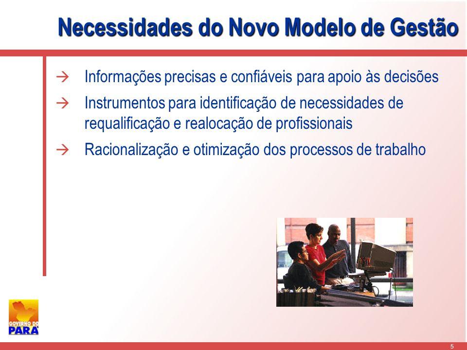 5 Necessidades do Novo Modelo de Gestão Informações precisas e confiáveis para apoio às decisões Instrumentos para identificação de necessidades de requalificação e realocação de profissionais Racionalização e otimização dos processos de trabalho